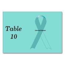 Cervical Cancer Card
