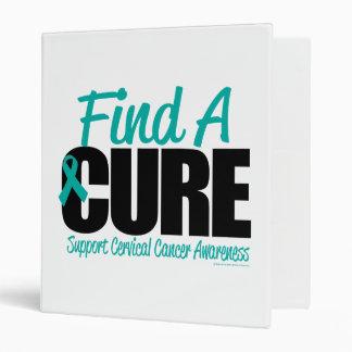 Cervical Cancer Find A Cure Binder
