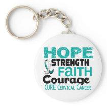 Cervical Cancer HOPE 3 Keychain