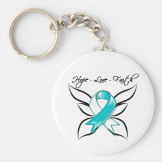 Cervical Cancer Hope Love Faith Keychain