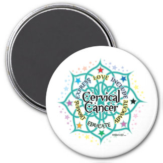 Cervical Cancer Lotus Magnet