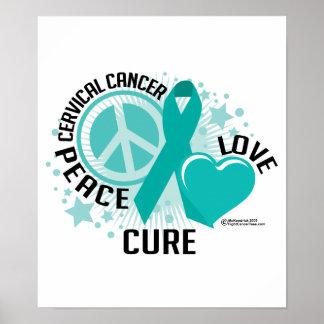 Cervical Cancer PLC Posters