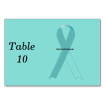 Cervical Cancer Table Number