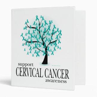 Cervical Cancer Tree Binder