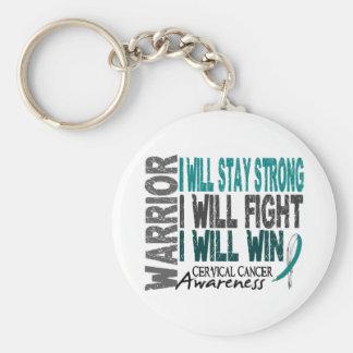 Cervical Cancer Warrior Keychain