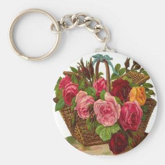 Cesta de rosas llavero redondo tipo pin