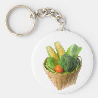 Cesta de verduras llavero redondo tipo pin