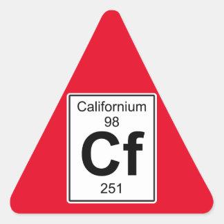 Cf - californio pegatina triangular
