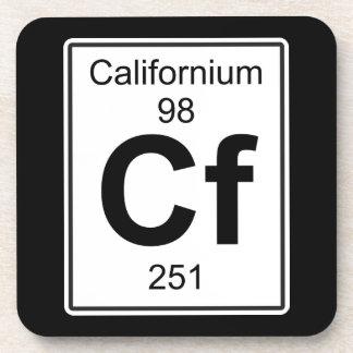 Cf - Californium Beverage Coaster