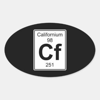 Cf - Californium Oval Sticker