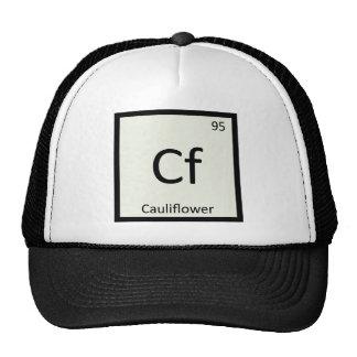 Cf - símbolo vegetal de la química de la coliflor gorras
