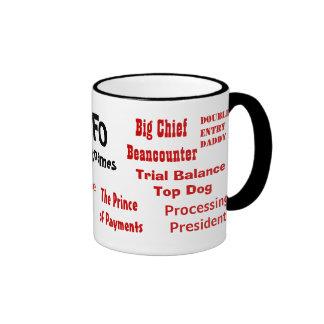 CFO Nicknames Coffee Mugs