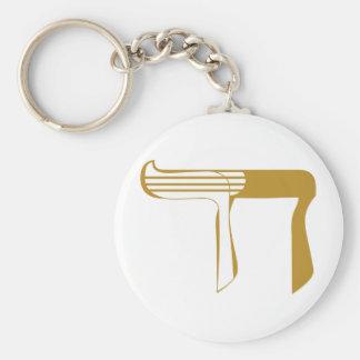 Chad Monogram Keychain