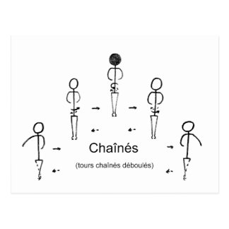 Chaines Postcard