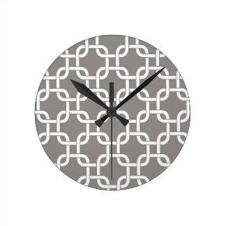 Chainlink Round Clock