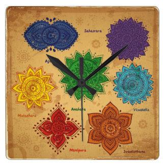 chakra, ajna, muladhara, anahata, manipura, reloj cuadrado