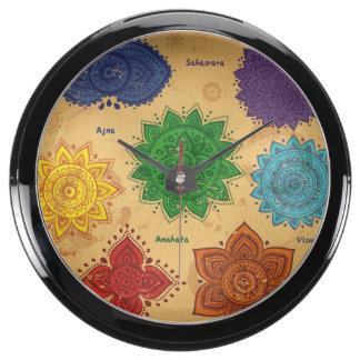 Chakra, Ajna, muladhara, anahata, manipura, Relojes Acuario