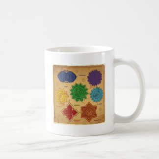 chakra,ajna,muladhara,anahata,manipura,svadisthara classic white coffee mug