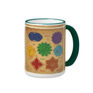 chakra,ajna,muladhara,anahata,manipura,svadisthara ringer coffee mug