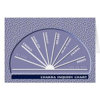 Chakra check Pendulum Chart Card