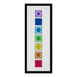 Chakra Collection Poster