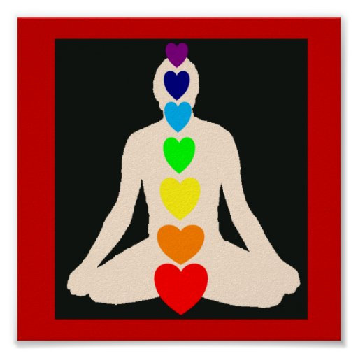 Chakra Colors Poster