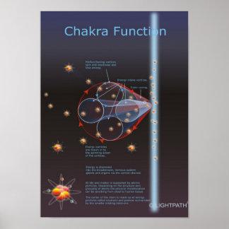 Chakra Function Poster