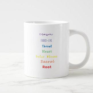 Chakra Name Mug