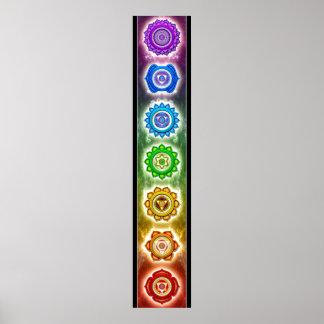 Chakra red,orange,yellow,green,turquoise,indigo, poster