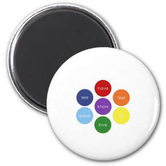 Chakra Super Powers 2 Inch Round Magnet