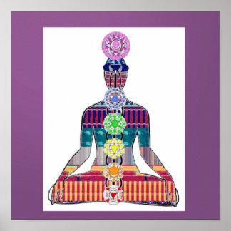 CHAKRA Yoga Meditation Diagram Karma LOVE NVN637 Poster