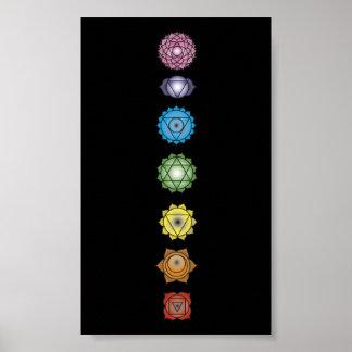 chakras de la yoga póster