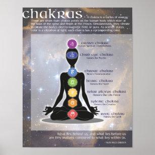 Yoga Chakra Posters Prints Zazzle