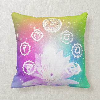Chakras,red,orange,yellow,green,turquoise,purple Throw Pillow
