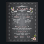 "Chalkboard Baby First Birthday Milestone Board Poster<br><div class=""desc"">A fun decorative piece for baby&#39;s first birthday - or any birthday! Simply customize with your sweet one&#39;s favorites and milestones, then frame and display the print at your festive celebration! Features a trendy chalkboard effect, with lettering that has the popular look of being written in pink chalk on a...</div>"