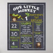 Chalkboard Monkey Milestones 1st Birthday Poster