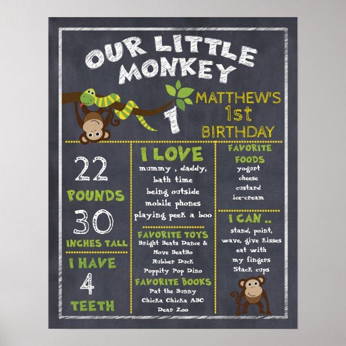 Monkey 1st birthday Time Capsule Monkey First Birthday Time Capsule 18th Birthday Little Monkey Jungle 1st Birthday Monkey Birthday Party
