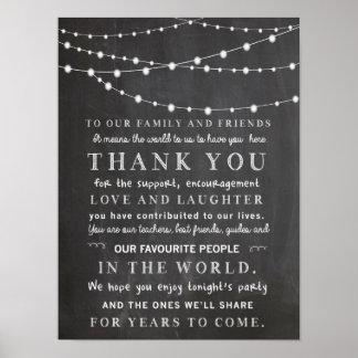 Chalkboard string lights - thank you wedding poster
