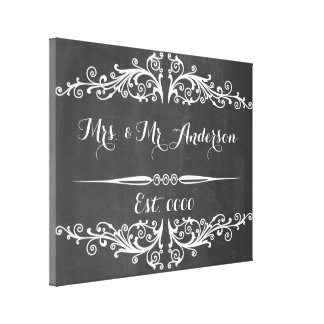 Chalkboard style canvas,family established canvas print