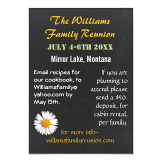 Chalkboard Style Family Reunion Invitation Magnet