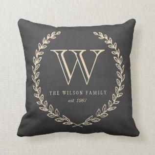 Chalkboard Style Monogram Pillow at Zazzle