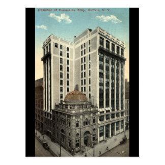 Chamber of Commerce Bldg Buffalo NY 1915 Vintage Postcard