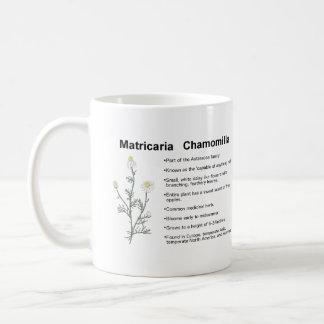 Chamomile Cup Coffee Mugs
