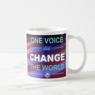 cHANGE COFFEE CUP Classic White Coffee Mug