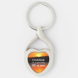Change Is A Process Keychain