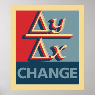 Change Prints Posters
