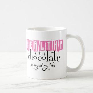Changed My Life Coffee Mug