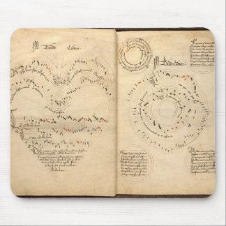 Chantilly Codex Mouse Pad