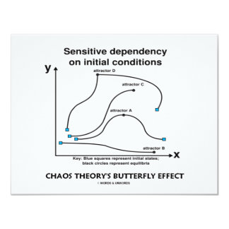 "Chaos Theory's Butterfly Effect 4.25"" X 5.5"" Invitation Card"