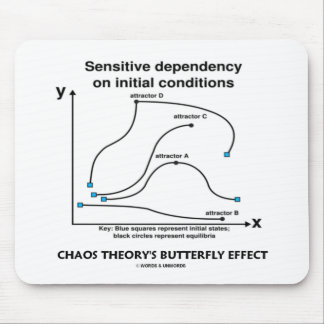 Chaos Theory's Butterfly Effect Mouse Pad